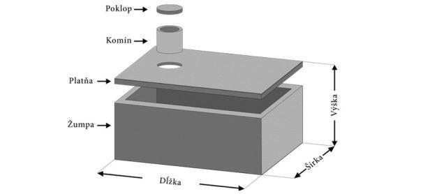 3D model jednokomorové jímky