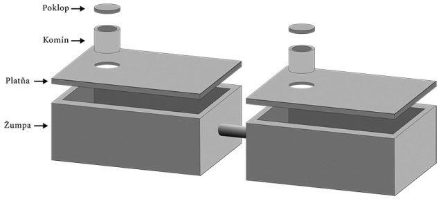 3D model viackomorové žumpy